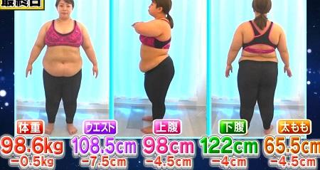 それって実際どうなの課 家事ダイエットのカロリー消費で痩せる?餅田コシヒカリ検証結果