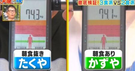 それって実際どうなの課 朝食抜き1日2食と1日3食はどっちが太る?ザ・たっち検証前体重