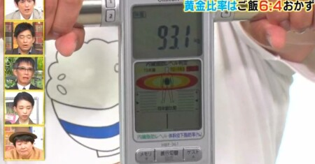 それって実際どうなの課 白米黄金比率ダイエットのチャンカワイ検証結果 2日目体重測定