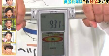 それって実際どうなの課 白米黄金比率ダイエットのチャンカワイ検証結果 3日目体重測定
