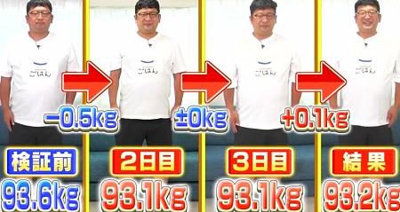 それって実際どうなの課 白米黄金比率ダイエットは大盛りご飯でも効果あり?チャンカワイ検証結果