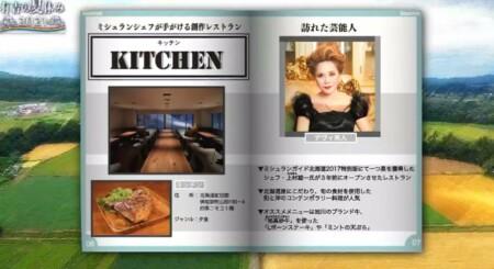 有吉の夏休み2021 北海道ニセコ 出演メンバー&ロケ地・グルメなど旅で行った場所一覧 1日目 『キッチン』でステーキ