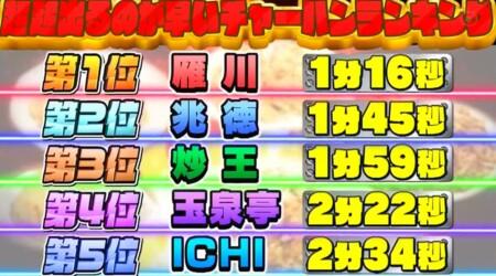 超超ベスト5 超超早く出てくる超高速チャーハンランキングベスト5結果