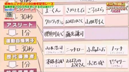オールスター感謝祭2021秋 ミニマラソンの出演者&ハンデ一覧02