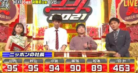 キングオブコント2021決勝 1stステージ ニッポンの社長の得点
