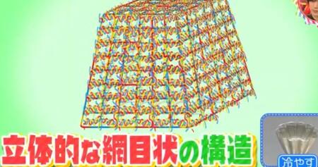 チコちゃんに叱られる ゼラチンと水は冷えると立体的な網目状の構造に変化
