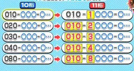 チコちゃんに叱られる 携帯電話10桁時代から11桁時代への番号移行で不公平感