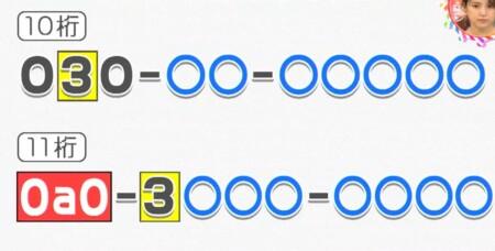 チコちゃんに叱られる 携帯電話10桁時代から11桁時代への番号移行ルール