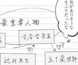 ラジエーションハウス2 漫画原作版の甘春杏、五十嵐唯織、辻村駿太郎の三角関係