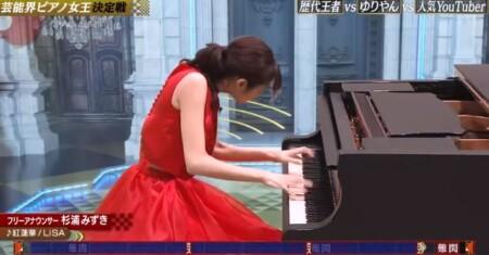 TEPPEN ピアノ2020秋の出演者と結果を総まとめ。杉浦みずきのフリーステージ