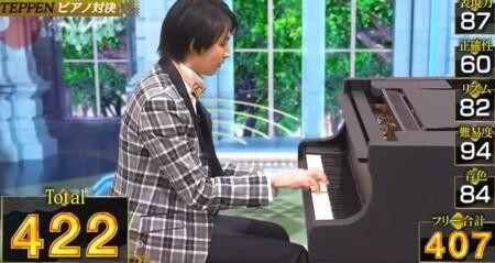 TEPPEN ピアノ2021秋の出演者と結果を総まとめ。佐藤たかみちのフリーステージ